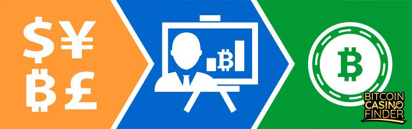 Infographics - Bitcoin Casino Finder