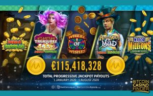 Microgaming's Slot Jackpot Network Crowns 7th Millionaire
